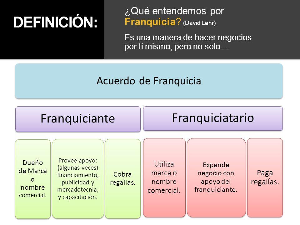 DEFINICIÓN: ¿Qué entendemos por Franquicia? (David Lehr) Es una manera de hacer negocios por ti mismo, pero no solo.... Acuerdo de Franquicia Franquic