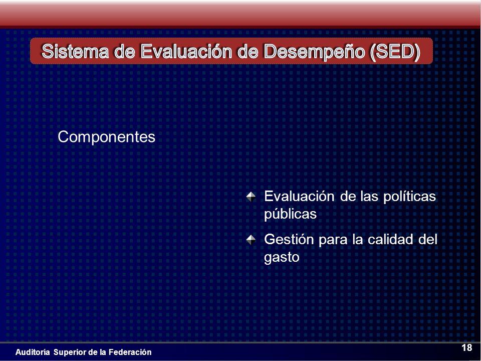 Auditoría Superior de la Federación 18 Evaluación de las políticas públicas Gestión para la calidad del gasto Componentes