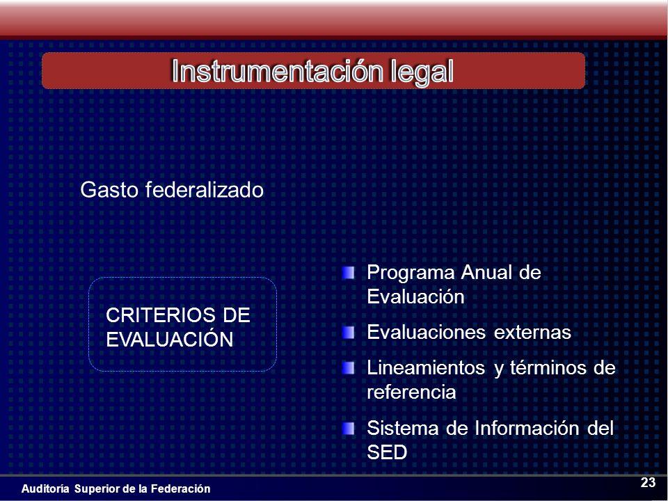 Auditoría Superior de la Federación 23 Gasto federalizado Programa Anual de Evaluación Evaluaciones externas Lineamientos y términos de referencia Sistema de Información del SED CRITERIOS DE EVALUACIÓN