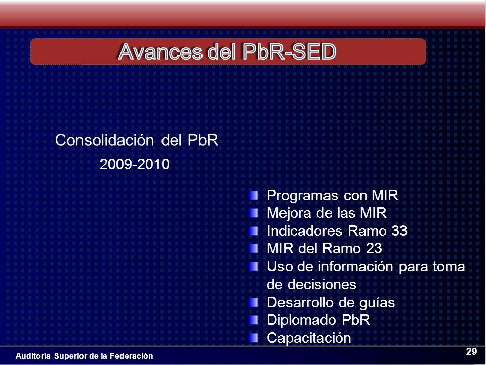 Auditoría Superior de la Federación 29 Programas con MIR Mejora de las MIR Indicadores Ramo 33 MIR del Ramo 23 Uso de información para toma de decisiones Desarrollo de guías Diplomado PbR Capacitación 2009-2010 Consolidación del PbR