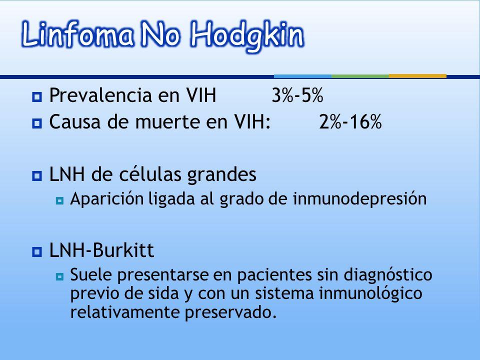 Más frecuentes en mujeres Heterosexual Sin HAART El riesgo depende de los niveles basales y del nadir de linfocitos CD4+.