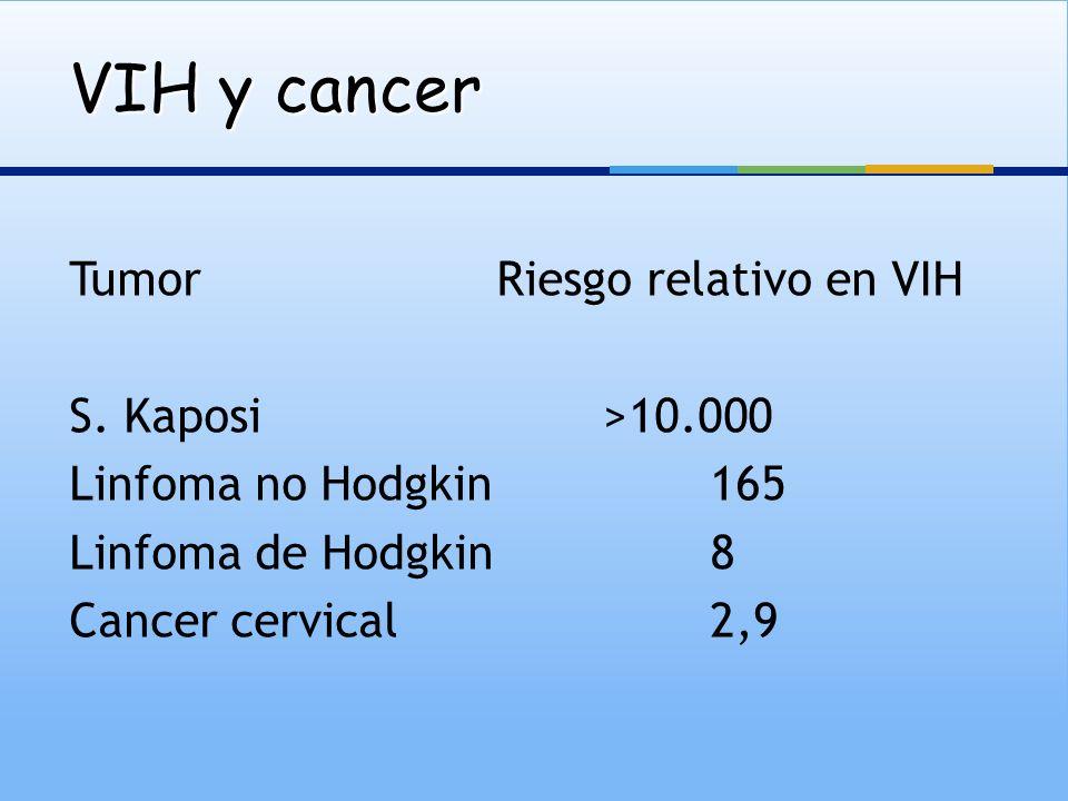 VIH y cancer Tumor Riesgo relativo en VIH S.