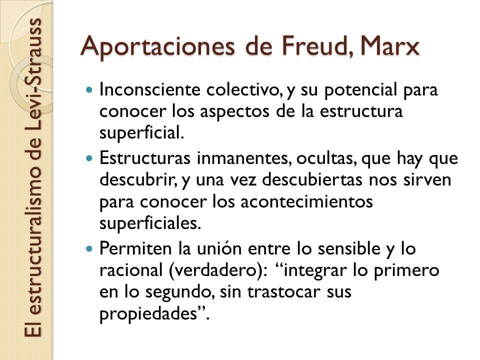Aportaciones de Freud, Marx El estructuralismo de Levi-Strauss Inconsciente colectivo, y su potencial para conocer los aspectos de la estructura super