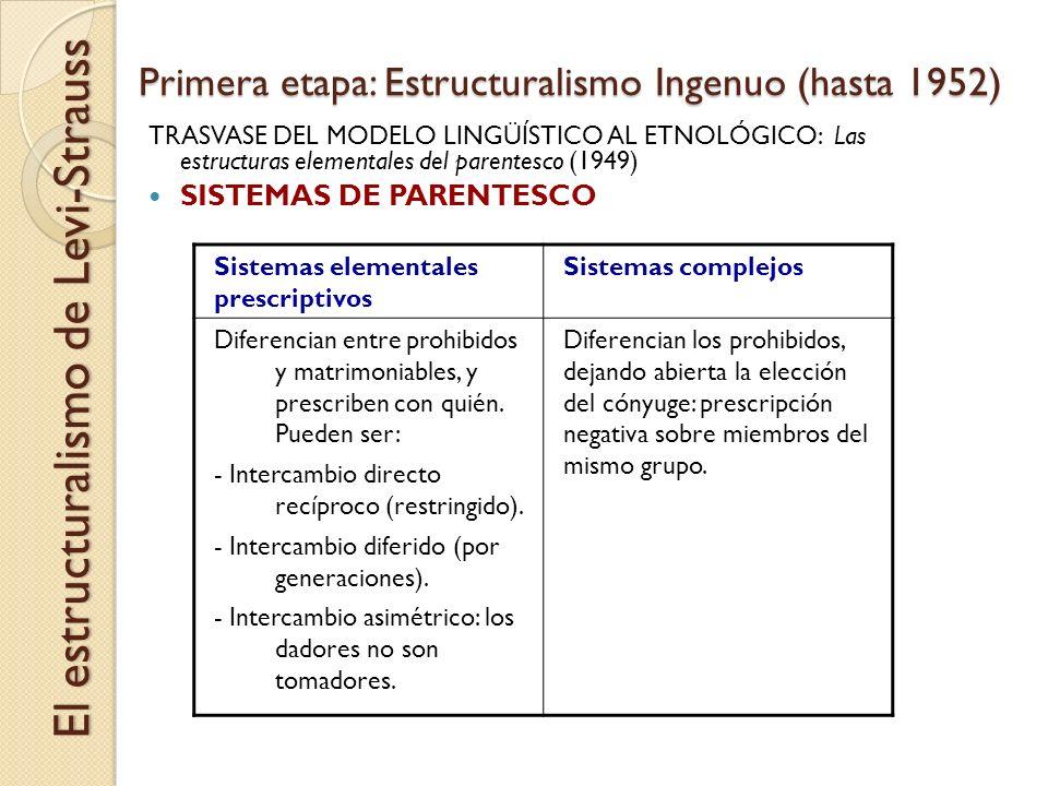 Primera etapa: Estructuralismo Ingenuo (hasta 1952) El estructuralismo de Levi-Strauss TRASVASE DEL MODELO LINGÜÍSTICO AL ETNOLÓGICO: Las estructuras