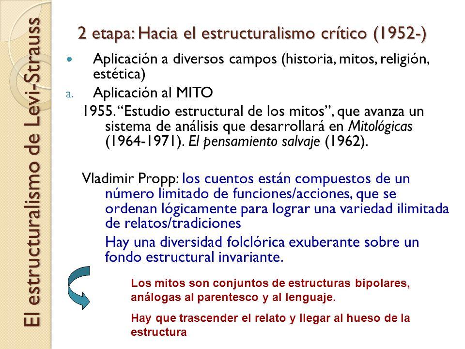 2 etapa: Hacia el estructuralismo crítico (1952-) Aplicación a diversos campos (historia, mitos, religión, estética) a. Aplicación al MITO 1955. Estud