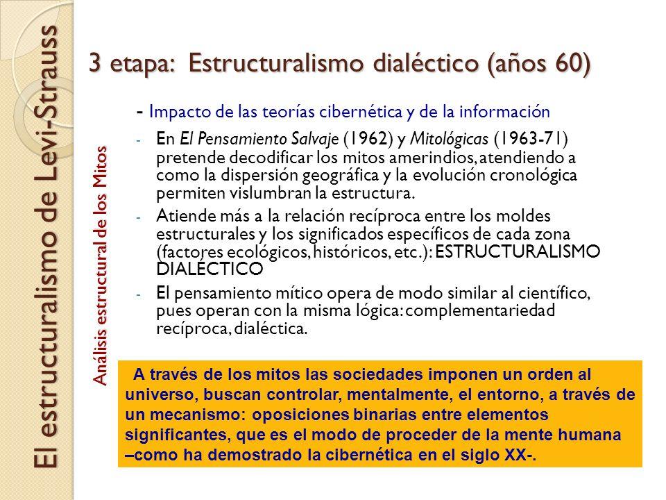 3 etapa: Estructuralismo dialéctico (años 60) - Impacto de las teorías cibernética y de la información - En El Pensamiento Salvaje (1962) y Mitológica
