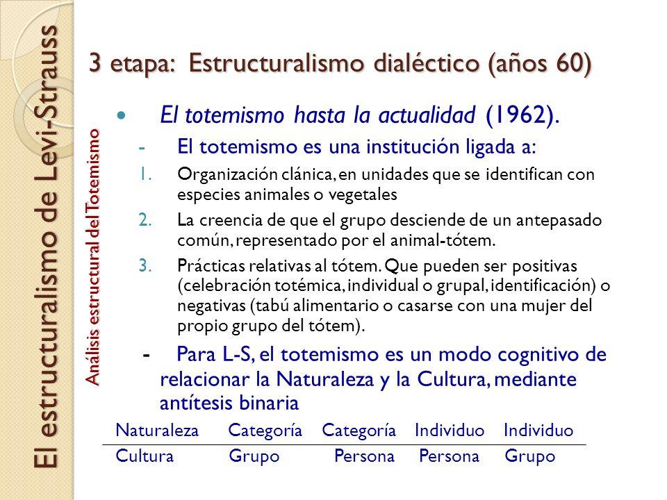 El totemismo hasta la actualidad (1962). -El totemismo es una institución ligada a: 1.Organización clánica, en unidades que se identifican con especie