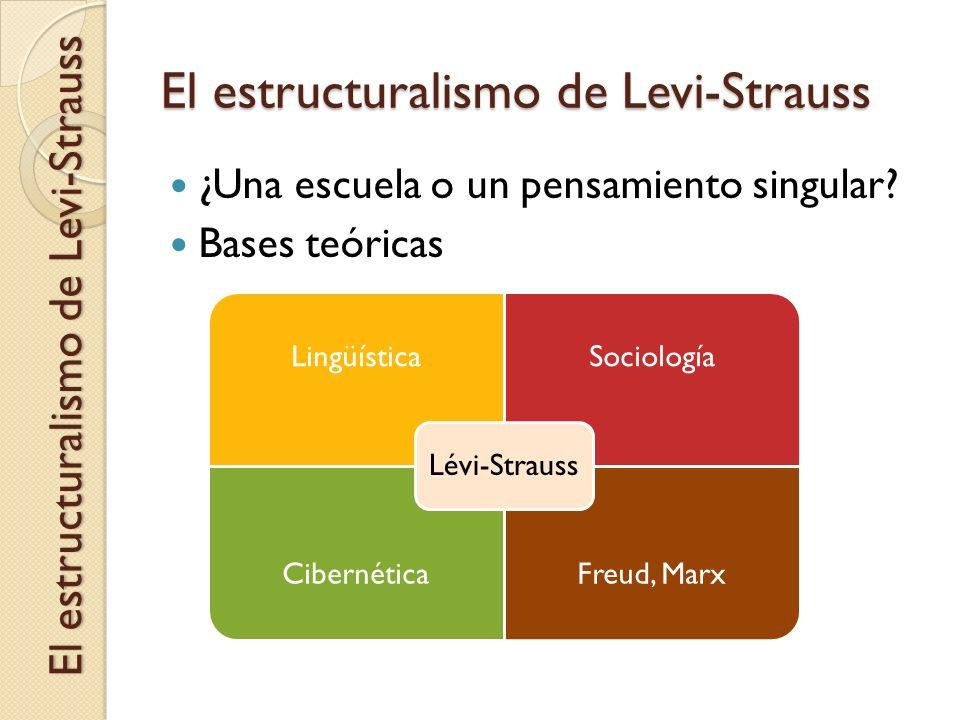 ¿Una escuela o un pensamiento singular? Bases teóricas LingüísticaSociología CibernéticaFreud, Marx Lévi-Strauss El estructuralismo de Levi-Strauss