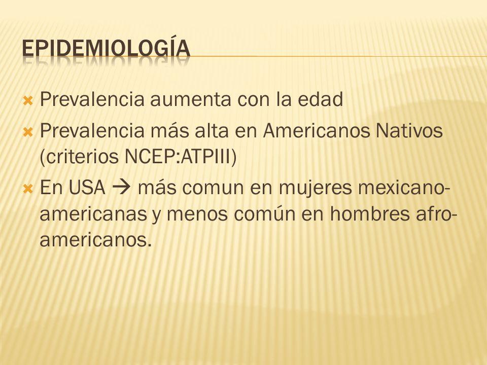 Prevalencia aumenta con la edad Prevalencia más alta en Americanos Nativos (criterios NCEP:ATPIII) En USA más comun en mujeres mexicano- americanas y