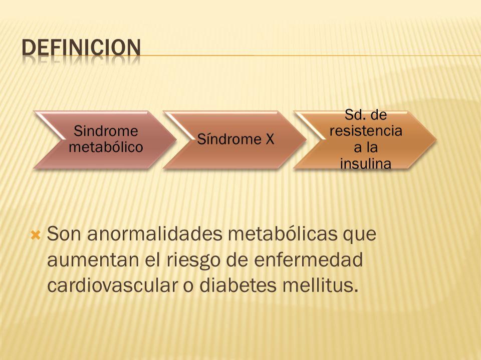 Son anormalidades metabólicas que aumentan el riesgo de enfermedad cardiovascular o diabetes mellitus. Sindrome metabólico Síndrome X Sd. de resistenc