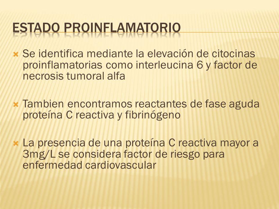 Se identifica mediante la elevación de citocinas proinflamatorias como interleucina 6 y factor de necrosis tumoral alfa Tambien encontramos reactantes
