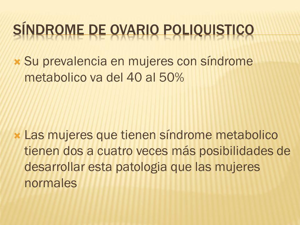 Su prevalencia en mujeres con síndrome metabolico va del 40 al 50% Las mujeres que tienen síndrome metabolico tienen dos a cuatro veces más posibilida