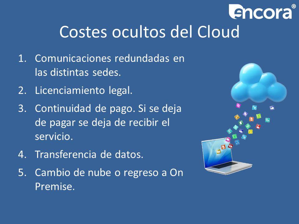 Costes ocultos del Cloud 1.Comunicaciones redundadas en las distintas sedes.