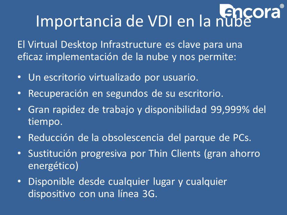Importancia de VDI en la nube El Virtual Desktop Infrastructure es clave para una eficaz implementación de la nube y nos permite: Un escritorio virtualizado por usuario.