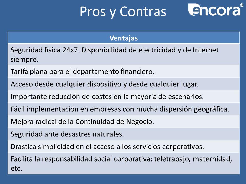Pros y Contras Ventajas Seguridad física 24x7.