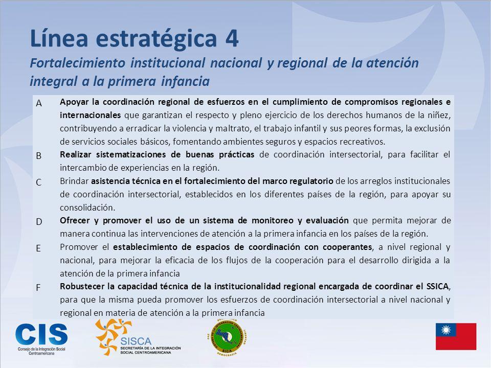 Línea estratégica 4 Fortalecimiento institucional nacional y regional de la atención integral a la primera infancia A Apoyar la coordinación regional