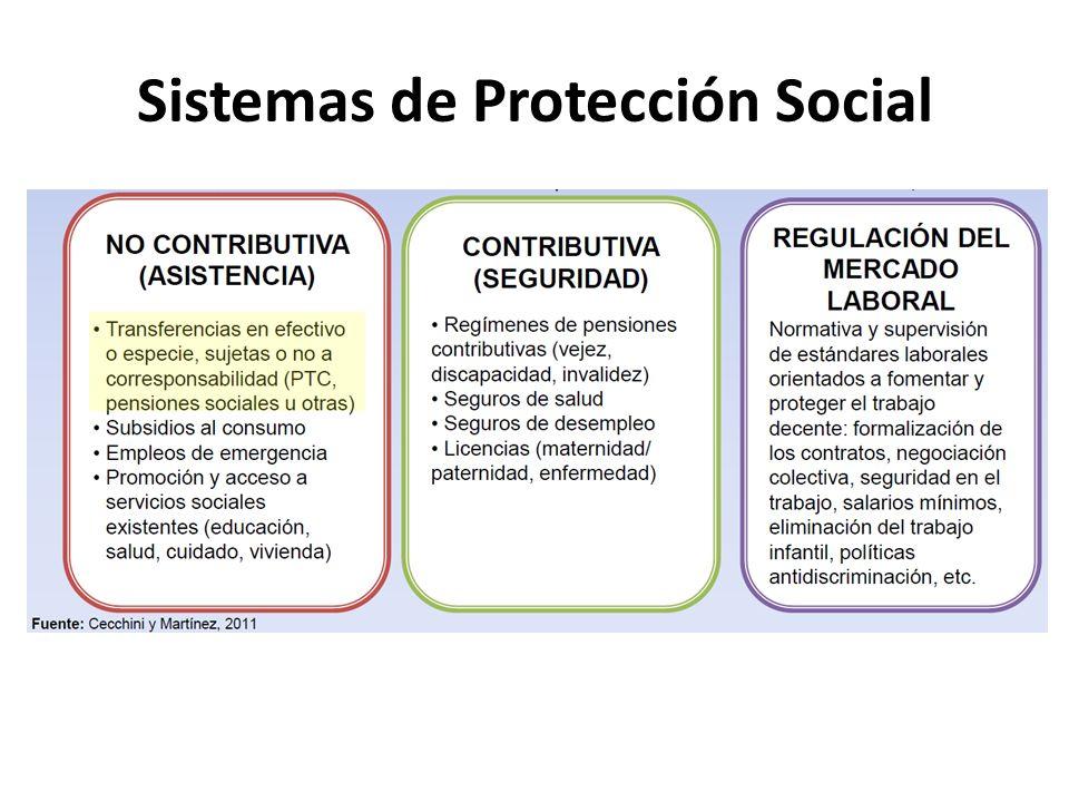 Los PTC en ALC Muchos modelos tienen características comunes Surgieron de pocos referentes (Mex, Bra, Chi), luego adaptados Existen modelos alternativos – Condicionalidad fuerte o blanda – Prestaciones a la demanda o a la oferta – Transferencias (no) monetarias, o servicios (apoyo social, capacitaciones) Hoy, uno de cada seis latinoamericanos está cubierto por un PTC