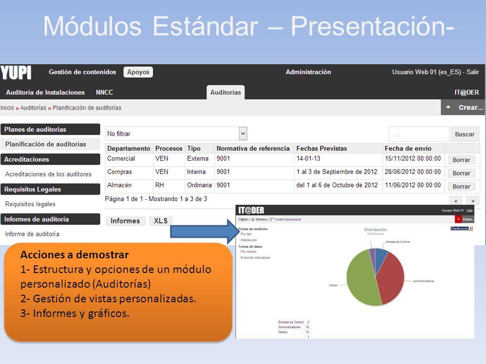 Acciones a demostrar 1- Estructura y opciones de un módulo personalizado (Auditorías) 2- Gestión de vistas personalizadas. 3- Informes y gráficos. Mód