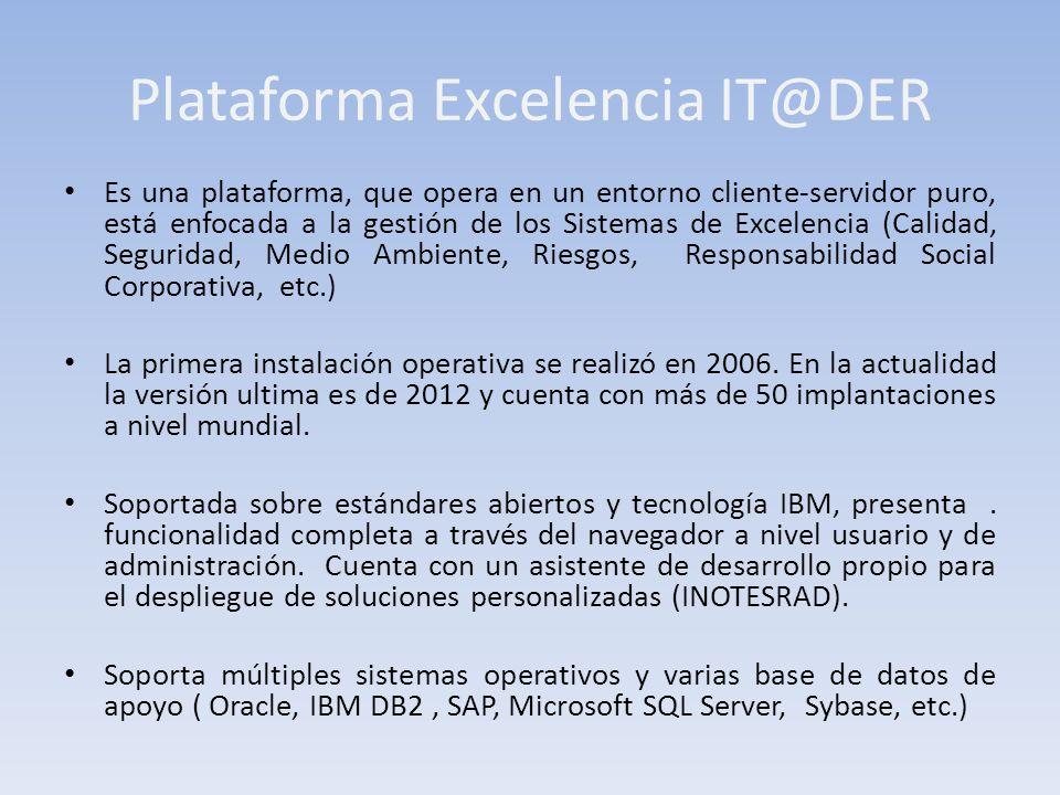 Plataforma Excelencia IT@DER Es una plataforma, que opera en un entorno cliente-servidor puro, está enfocada a la gestión de los Sistemas de Excelenci