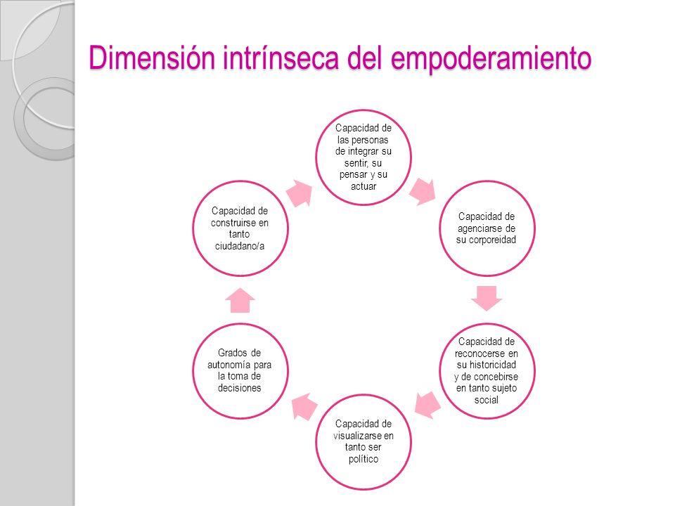 Dimensión intrínseca del empoderamiento Dimensión intrínseca del empoderamiento Capacidad de las personas de integrar su sentir, su pensar y su actuar