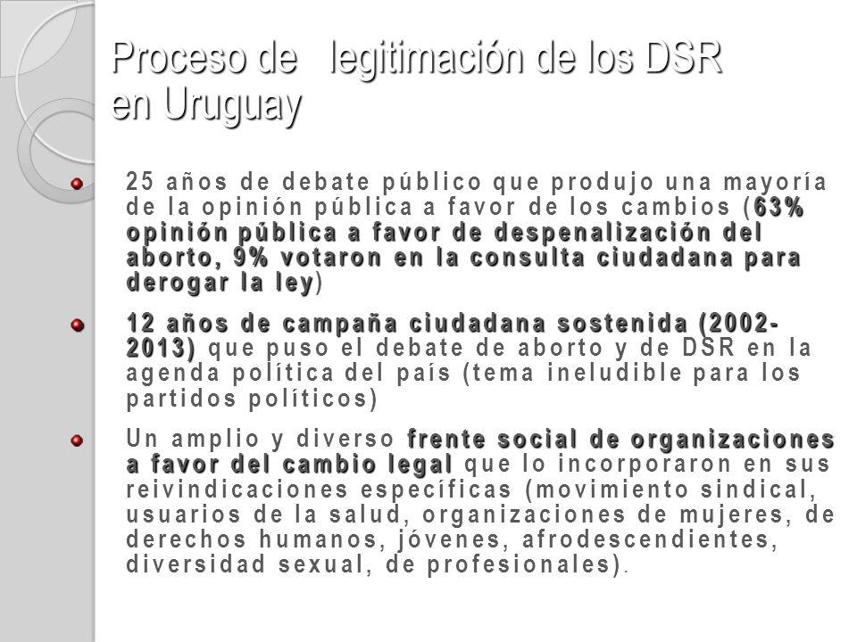 Proceso de legitimación de los DSR en Uruguay 63% opinión pública a favor de despenalización del aborto, 9% votaron en la consulta ciudadana para dero