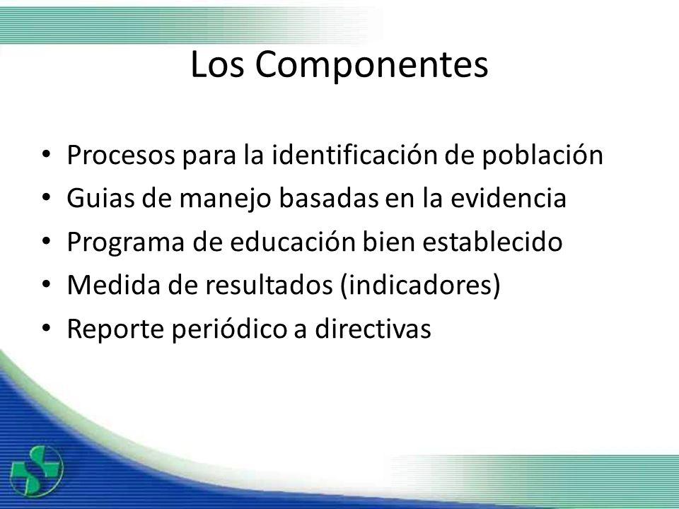 Los Componentes Procesos para la identificación de población Guias de manejo basadas en la evidencia Programa de educación bien establecido Medida de