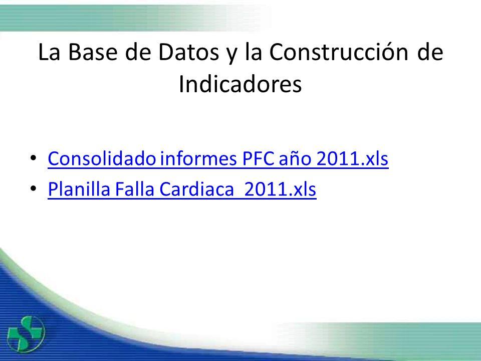 La Base de Datos y la Construcción de Indicadores Consolidado informes PFC año 2011.xls Planilla Falla Cardiaca 2011.xls