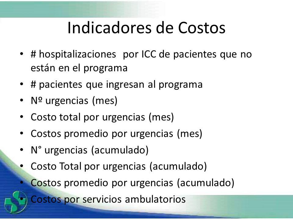 Indicadores de Costos # hospitalizaciones por ICC de pacientes que no están en el programa # pacientes que ingresan al programa Nº urgencias (mes) Cos