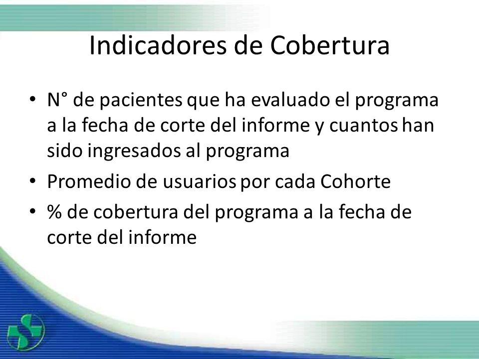 Indicadores de Cobertura N° de pacientes que ha evaluado el programa a la fecha de corte del informe y cuantos han sido ingresados al programa Promedi