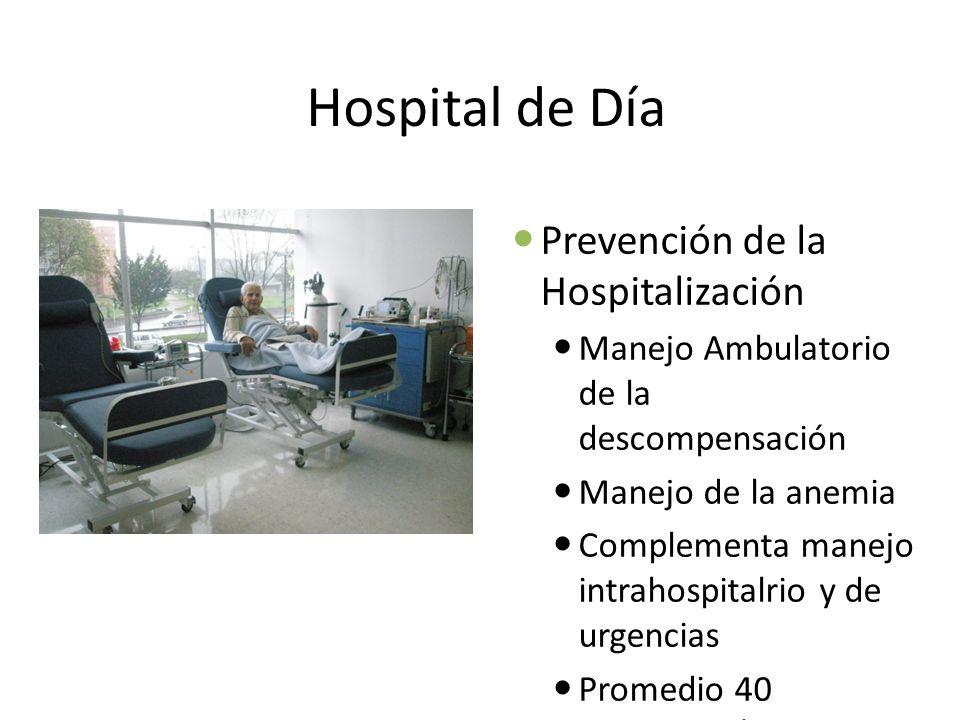 Hospital de Día Prevención de la Hospitalización Manejo Ambulatorio de la descompensación Manejo de la anemia Complementa manejo intrahospitalrio y de