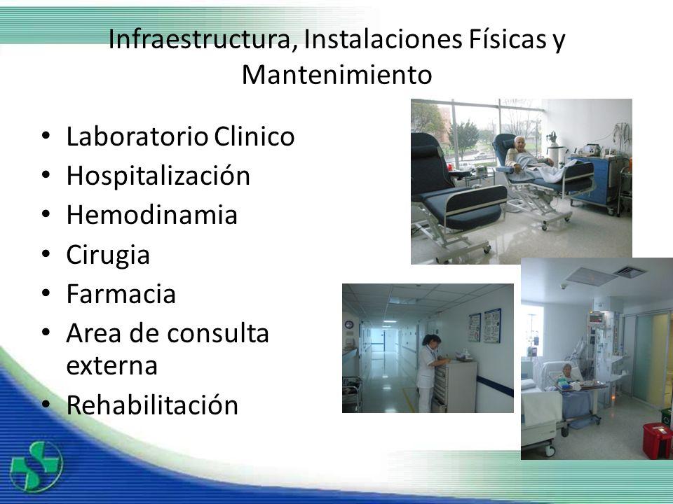 Infraestructura, Instalaciones Físicas y Mantenimiento Laboratorio Clinico Hospitalización Hemodinamia Cirugia Farmacia Area de consulta externa Rehab