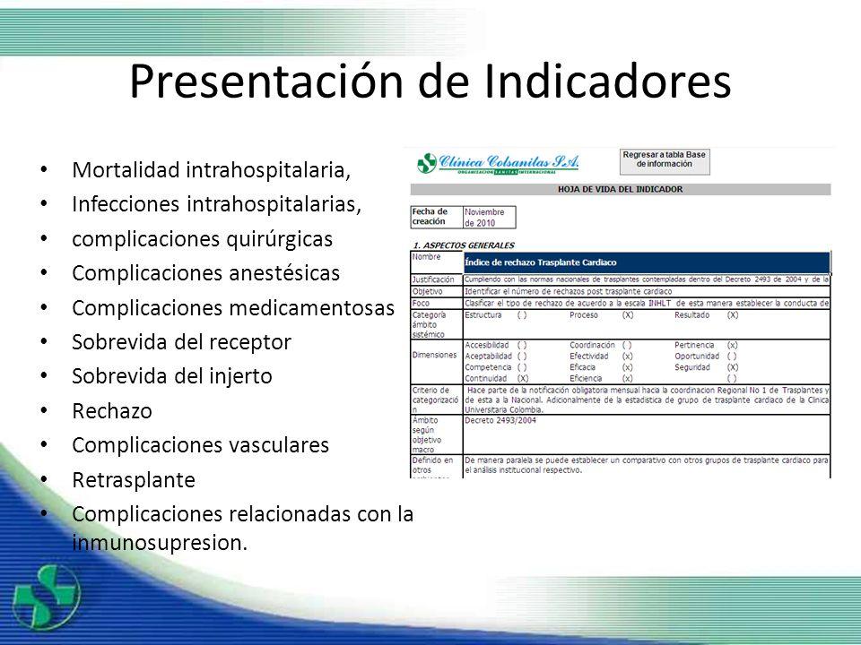 Presentación de Indicadores Mortalidad intrahospitalaria, Infecciones intrahospitalarias, complicaciones quirúrgicas Complicaciones anestésicas Compli