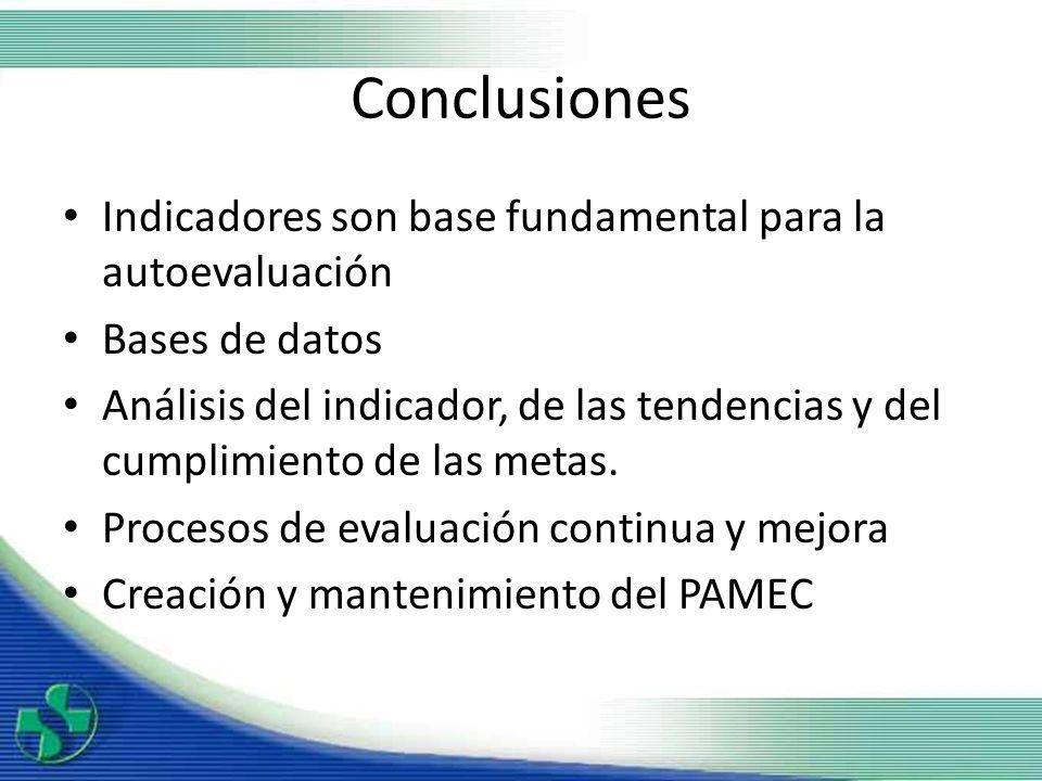 Conclusiones Indicadores son base fundamental para la autoevaluación Bases de datos Análisis del indicador, de las tendencias y del cumplimiento de la