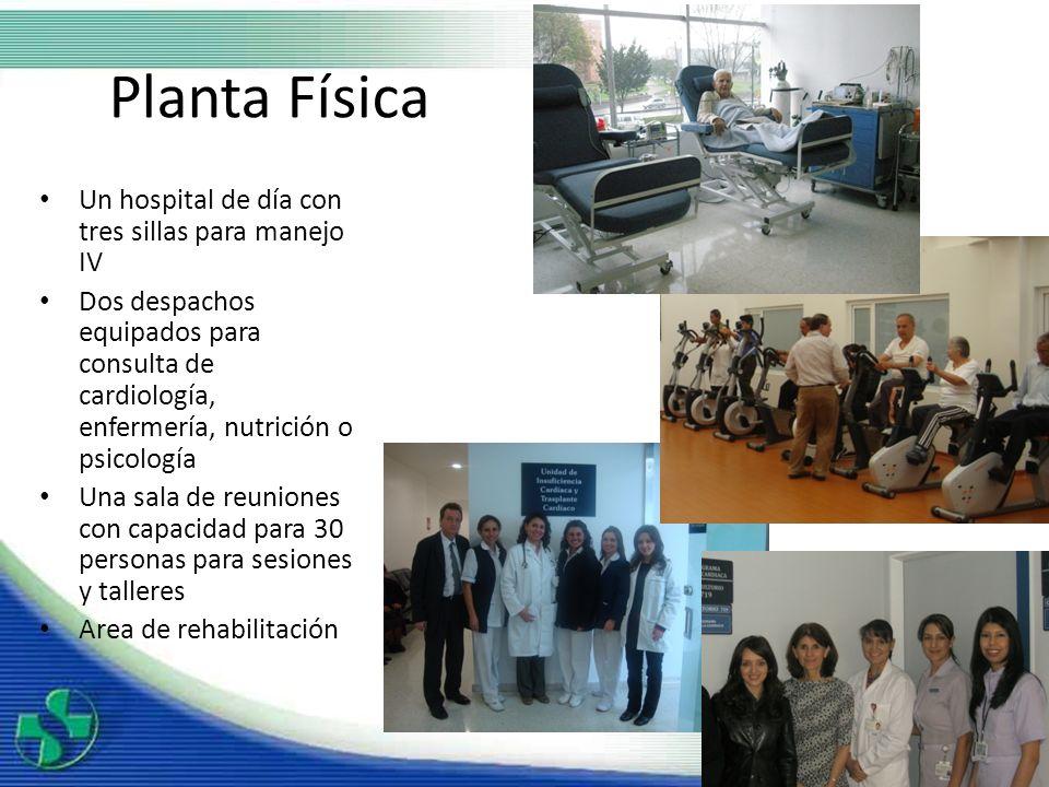 Planta Física Un hospital de día con tres sillas para manejo IV Dos despachos equipados para consulta de cardiología, enfermería, nutrición o psicolog