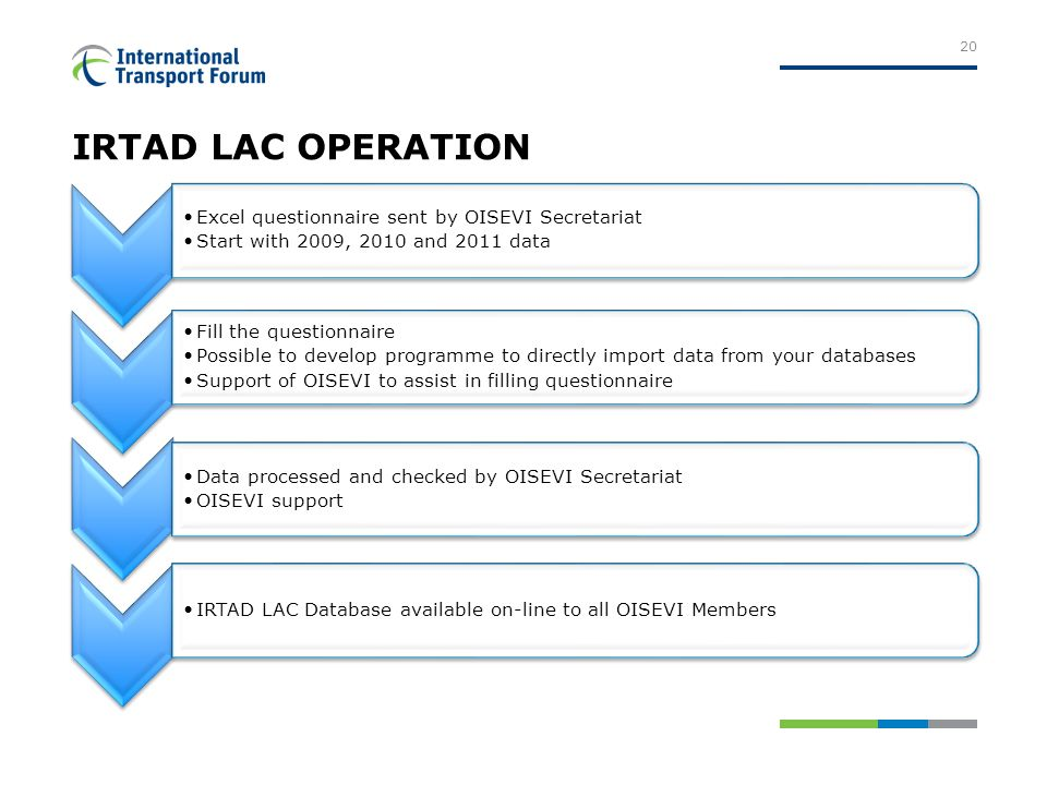 IRTAD LAC OPERATION Excel questionnaire sent by OISEVI Secretariat Start with 2009, 2010 and 2011 data Fill the questionnaire Possible to develop programme to directly import data from your databases Support of OISEVI to assist in filling questionnaire Data processed and checked by OISEVI Secretariat OISEVI support IRTAD LAC Database available on-line to all OISEVI Members 20