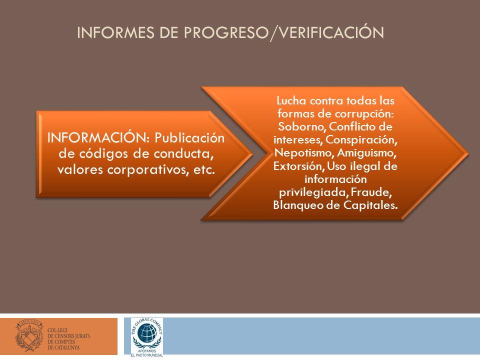 INFORMES DE PROGRESO/VERIFICACIÓN INFORMACIÓN: Publicación de códigos de conducta, valores corporativos, etc. Lucha contra todas las formas de corrupc