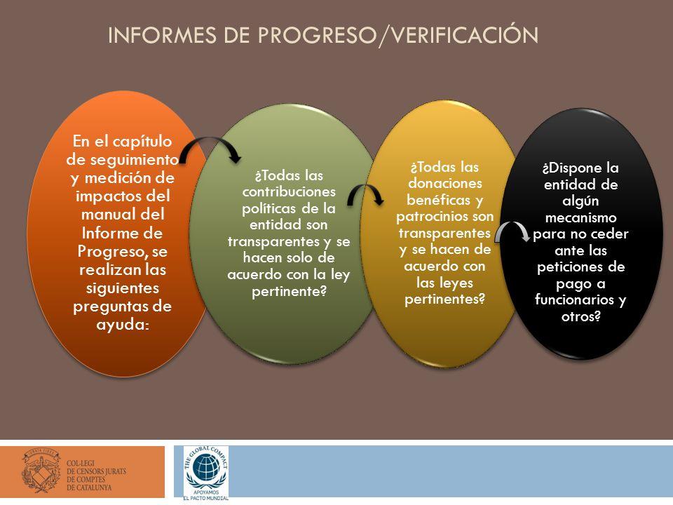 INFORMES DE PROGRESO/VERIFICACIÓN En el capítulo de seguimiento y medición de impactos del manual del Informe de Progreso, se realizan las siguientes