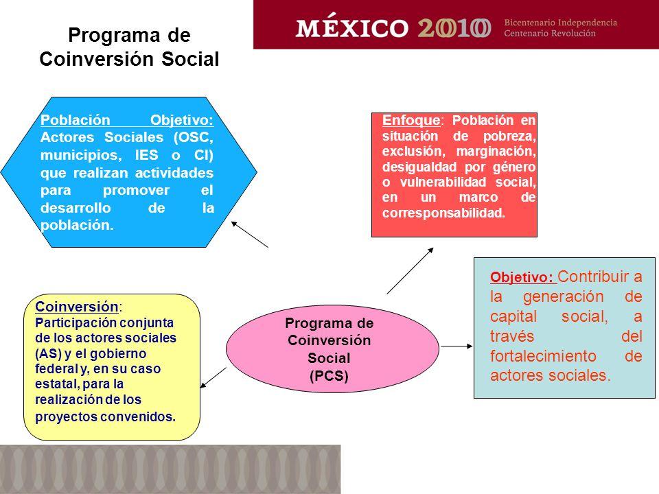 Programa de Coinversión Social Programa de Coinversión Social (PCS) Objetivo: Contribuir a la generación de capital social, a través del fortalecimiento de actores sociales.