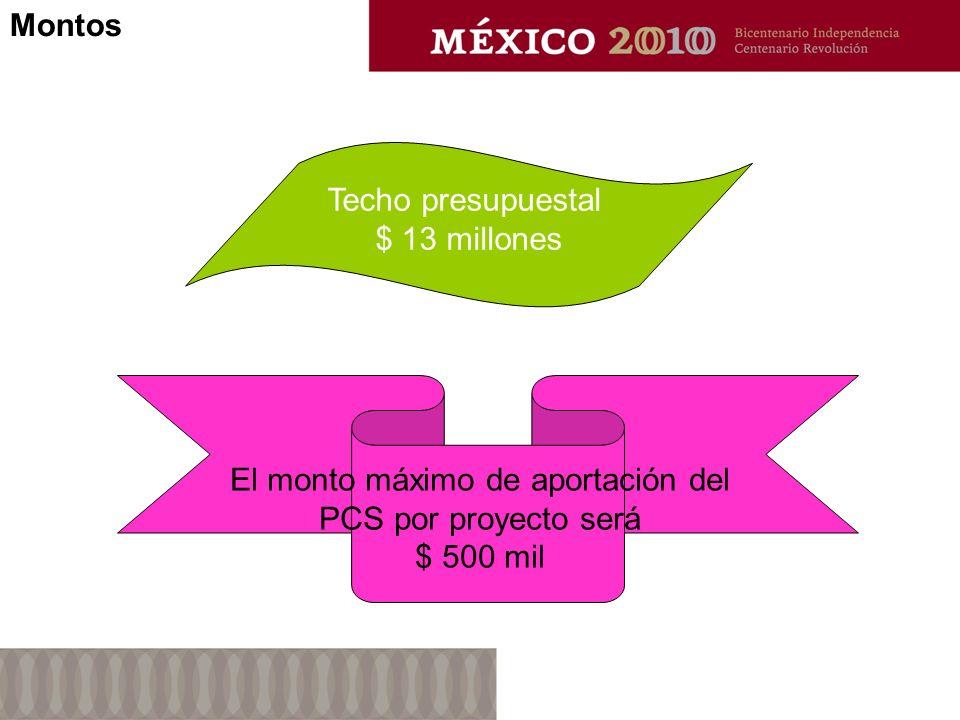 Montos Techo presupuestal $ 13 millones El monto máximo de aportación del PCS por proyecto será $ 500 mil