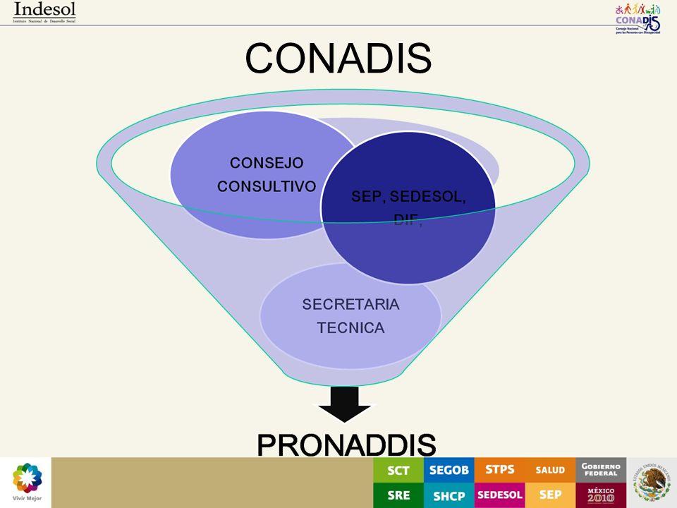 09/03/10 CONADIS