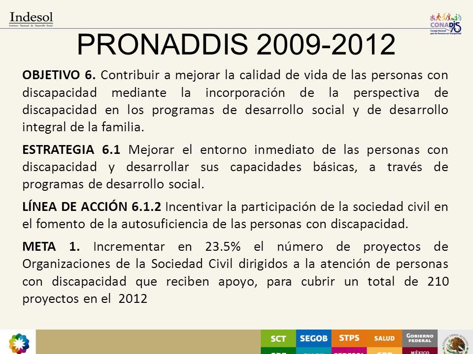 09/03/10 PRONADDIS 2009-2012 OBJETIVO 6.
