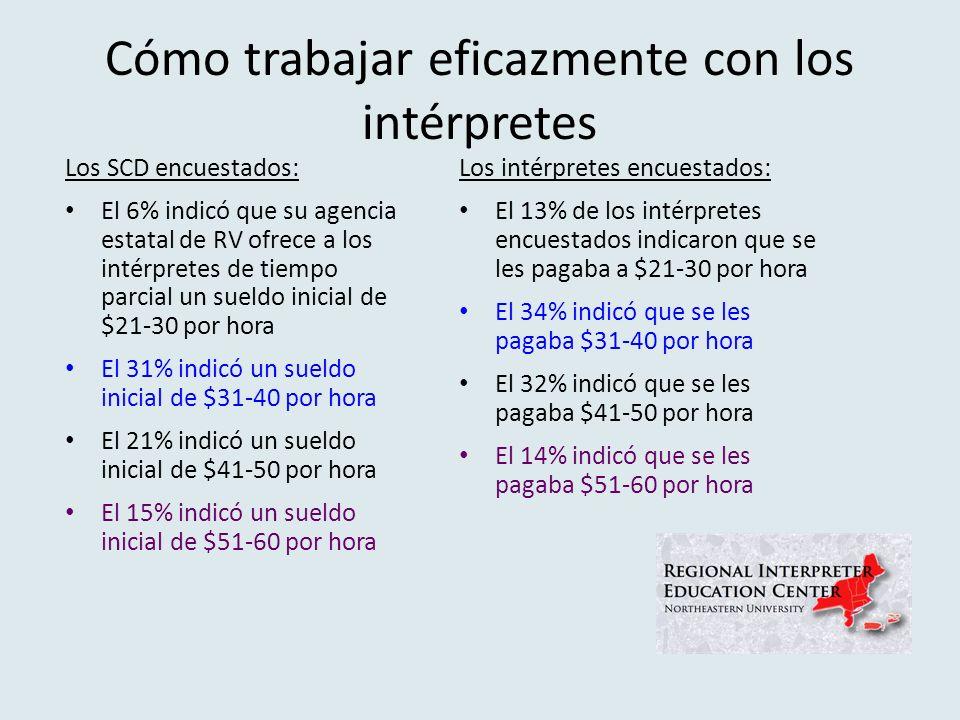 Cómo trabajar eficazmente con los intérpretes Los SCD encuestados: El 6% indicó que su agencia estatal de RV ofrece a los intérpretes de tiempo parcial un sueldo inicial de $21-30 por hora El 31% indicó un sueldo inicial de $31-40 por hora El 21% indicó un sueldo inicial de $41-50 por hora El 15% indicó un sueldo inicial de $51-60 por hora Los intérpretes encuestados: El 13% de los intérpretes encuestados indicaron que se les pagaba a $21-30 por hora El 34% indicó que se les pagaba $31-40 por hora El 32% indicó que se les pagaba $41-50 por hora El 14% indicó que se les pagaba $51-60 por hora