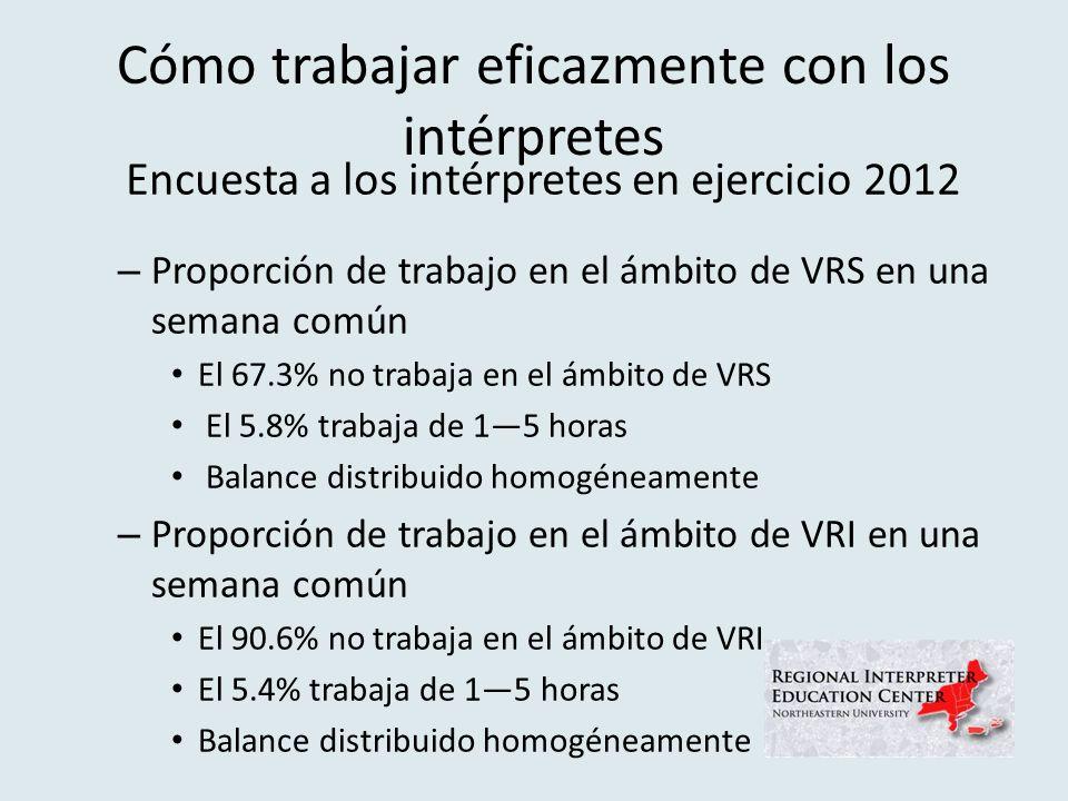 Cómo trabajar eficazmente con los intérpretes – Proporción de trabajo en el ámbito de VRS en una semana común El 67.3% no trabaja en el ámbito de VRS El 5.8% trabaja de 15 horas Balance distribuido homogéneamente – Proporción de trabajo en el ámbito de VRI en una semana común El 90.6% no trabaja en el ámbito de VRI El 5.4% trabaja de 15 horas Balance distribuido homogéneamente Encuesta a los intérpretes en ejercicio 2012
