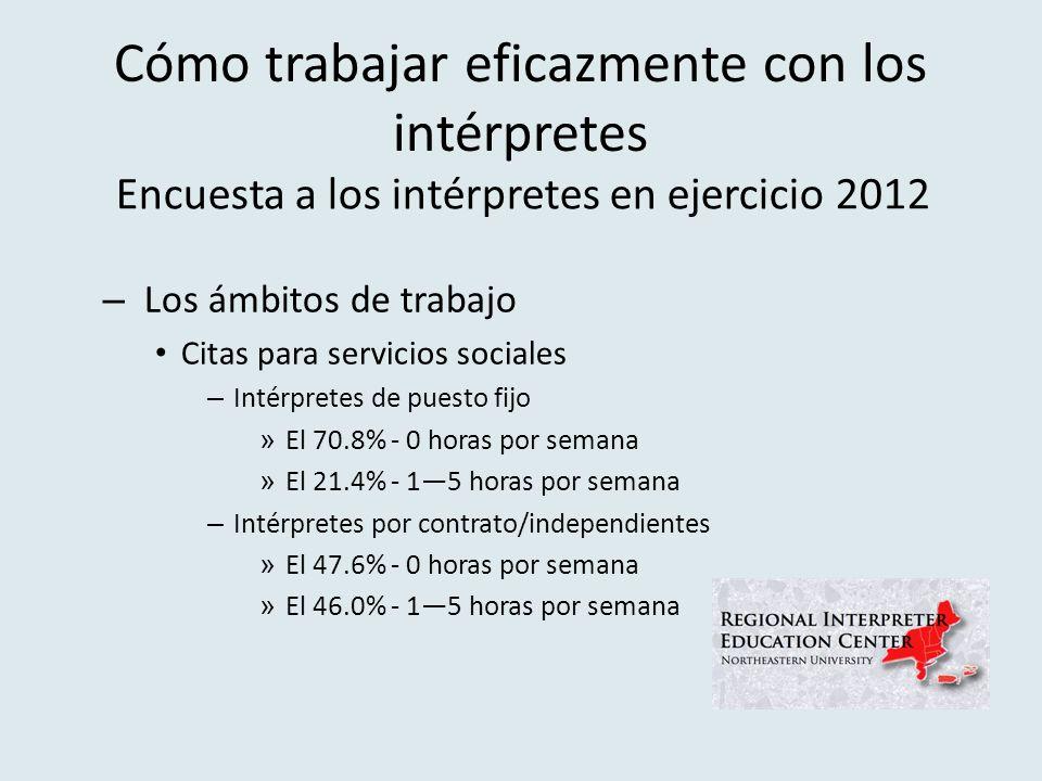 Cómo trabajar eficazmente con los intérpretes – Los ámbitos de trabajo Citas para servicios sociales – Intérpretes de puesto fijo » El 70.8% - 0 horas por semana » El 21.4% - 15 horas por semana – Intérpretes por contrato/independientes » El 47.6% - 0 horas por semana » El 46.0% - 15 horas por semana Encuesta a los intérpretes en ejercicio 2012