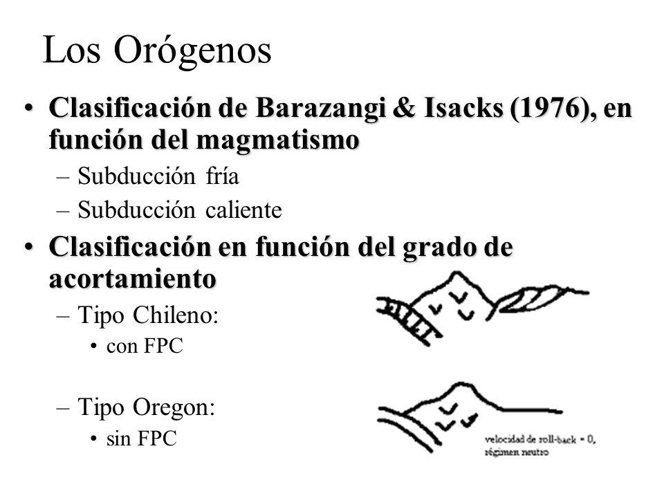 Los Orógenos Clasificación de Barazangi & Isacks (1976), en función del magmatismoClasificación de Barazangi & Isacks (1976), en función del magmatism