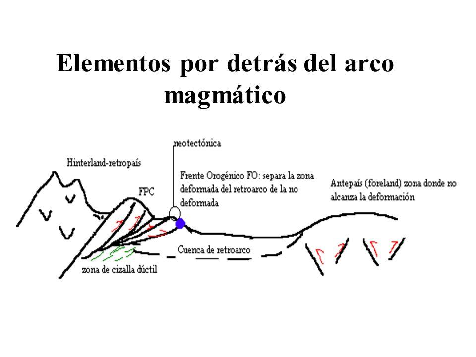 Elementos por detrás del arco magmático