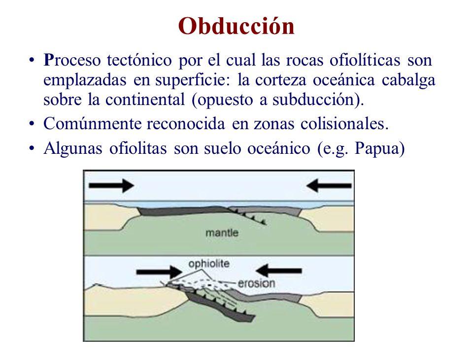 Obducción Proceso tectónico por el cual las rocas ofiolíticas son emplazadas en superficie: la corteza oceánica cabalga sobre la continental (opuesto