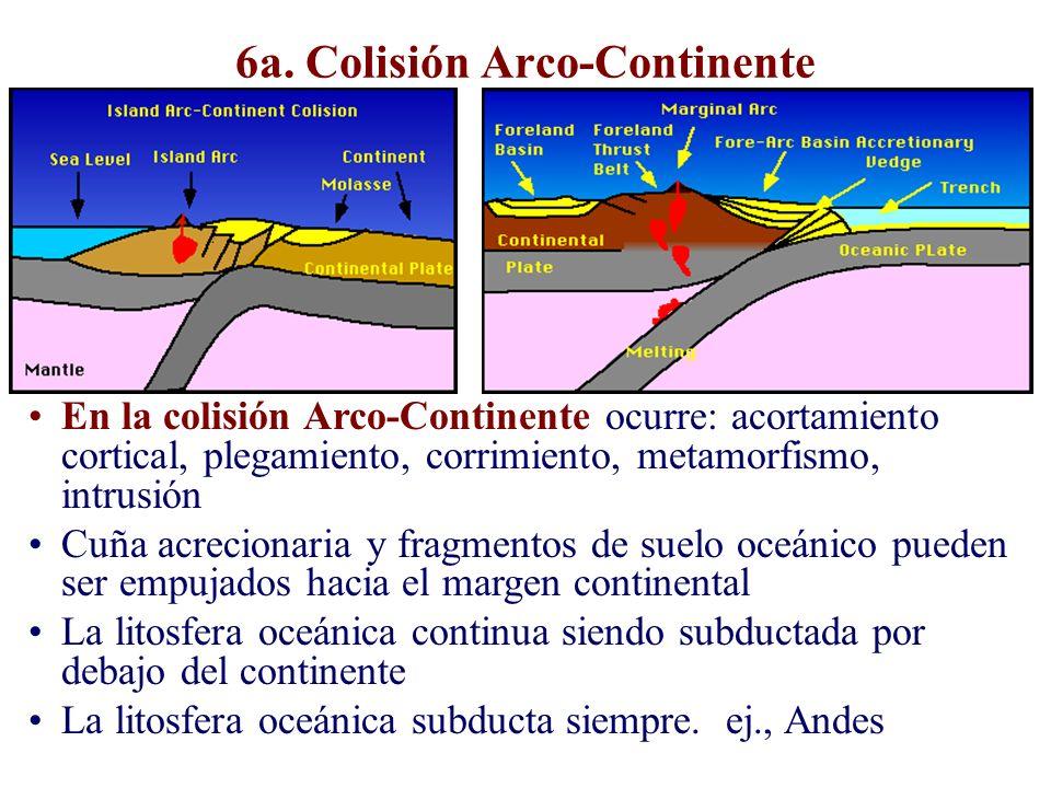 6a. Colisión Arco-Continente En la colisión Arco-Continente ocurre: acortamiento cortical, plegamiento, corrimiento, metamorfismo, intrusión Cuña acre