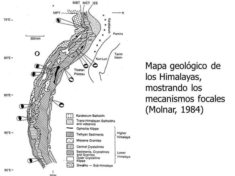 Mapa geológico de los Himalayas, mostrando los mecanismos focales (Molnar, 1984)