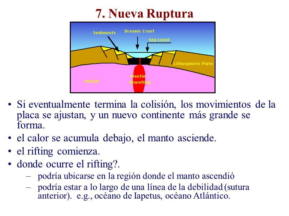 7. Nueva Ruptura Si eventualmente termina la colisión, los movimientos de la placa se ajustan, y un nuevo continente más grande se forma. el calor se